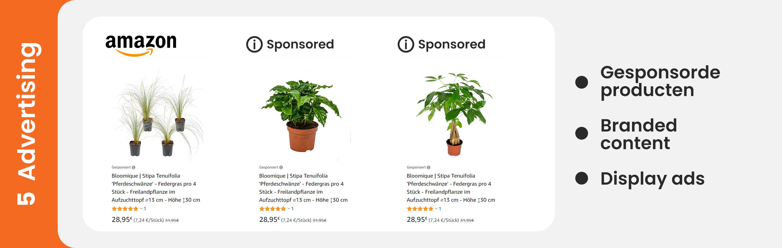 Amazon Advertising, Amazon sponsored products