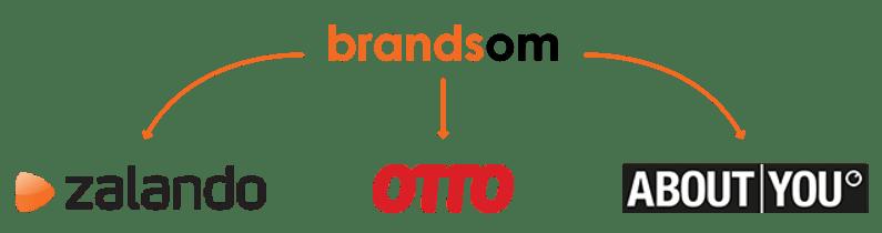 Brandsom-AboutYou-Zalando-Otto-arrows