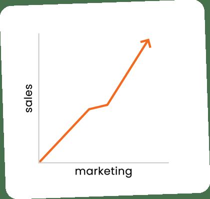 Verkopen op Zalando - Zalando Marketing Services